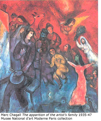 Marc Chagall The apparition of the artist's family 1935-47